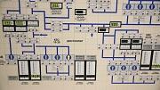 На ЭБ-2 НВАЭС-2 осуществлена 1-я технологическая операция с блочного пункта управления